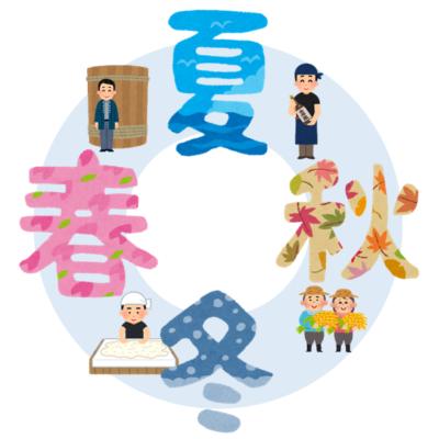 日本酒造りは日本の四季と深く結びついていることを表したイラスト